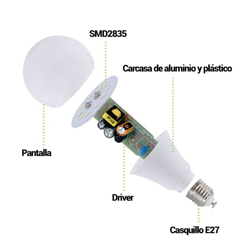 Fuente de alimentación conmutada 12V 150W