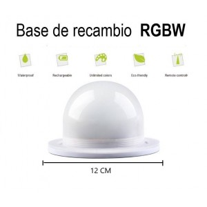 recambio muebles LED