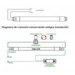 Tubo LED T8 150cm 24W alta eficiencia 140 LM/W