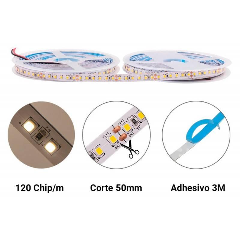 Comprar Aplique Led Para Iluminacion De Cuadros - Iluminacion-led-para-cuadros
