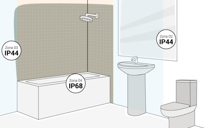 ¿Zonas de protección en iluminación de baños?