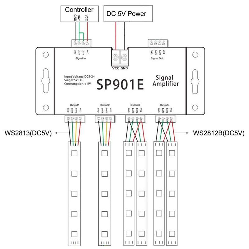 Controlador tiras LED