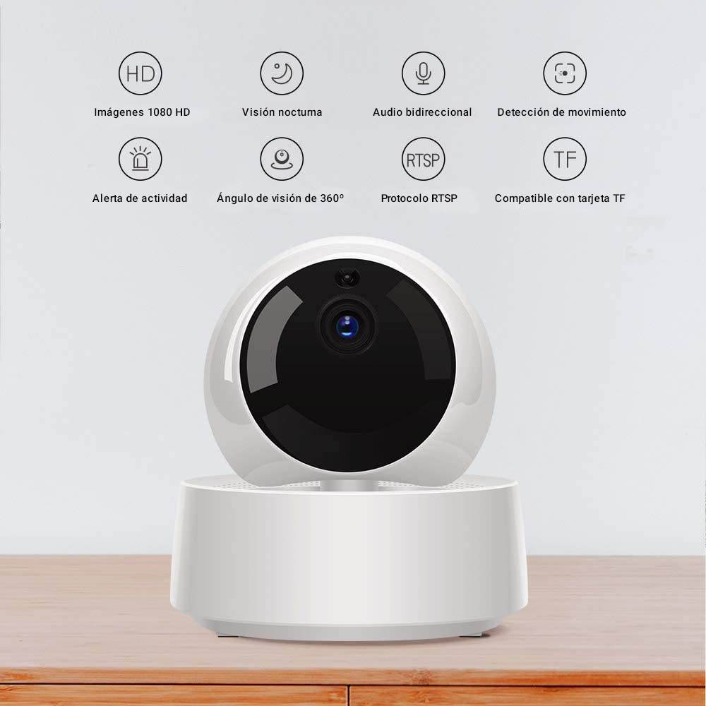 cámaras inteligentes