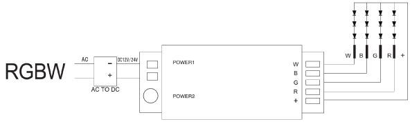 Controlador RGBW
