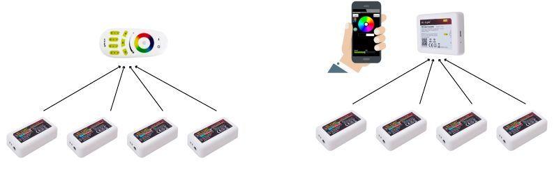 Conexion del controlador wifi