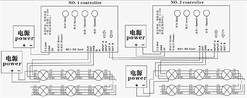 controlador pixel para tiras led ic