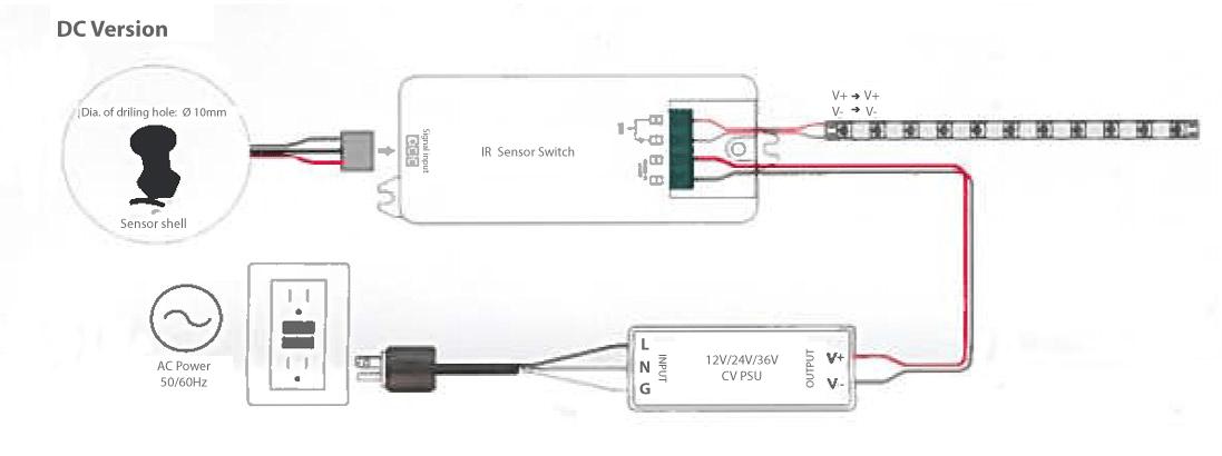 Diagrama interruptor
