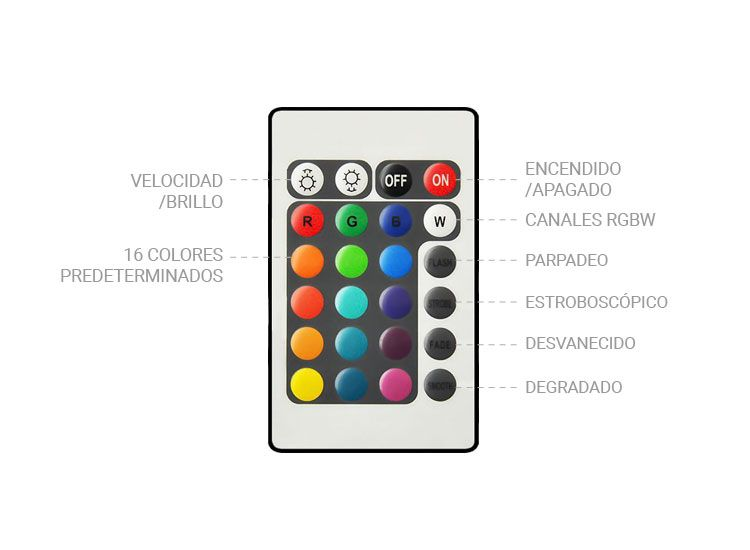 maceteros luminosos led sin cables