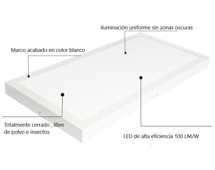 PLAFON PAINEL LED DE SUPERFÍCIE 60X30CM 24W 2150 LUMENS O MELHOR MODELO DO MERCADO