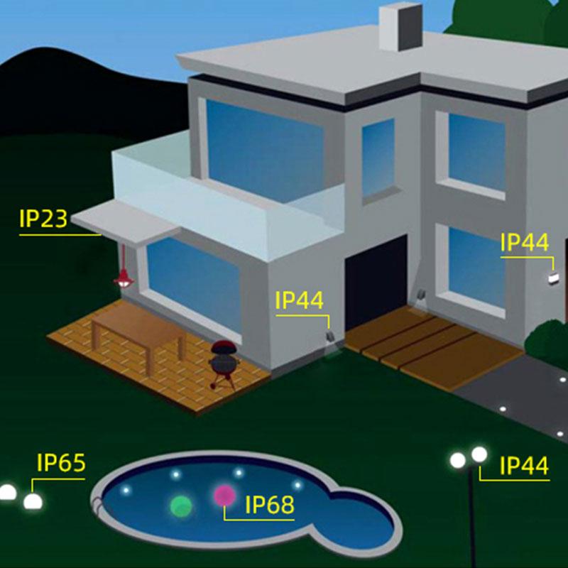 IP grado de protección