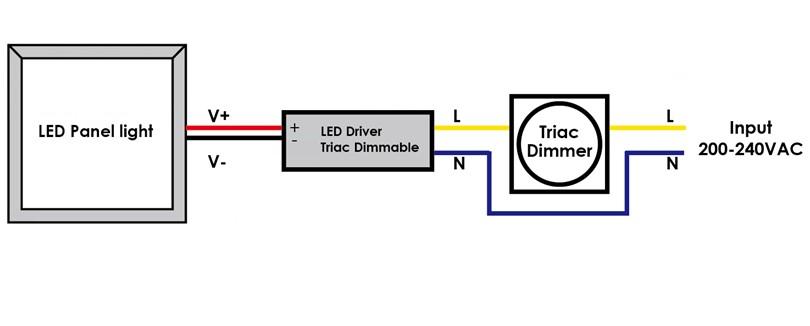 conexión dimmer triac