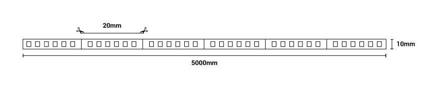Medidas tira LED
