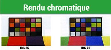 Reproduction GuideIrc De L'éclairage Chromatique Indice Led bYgv6f7y