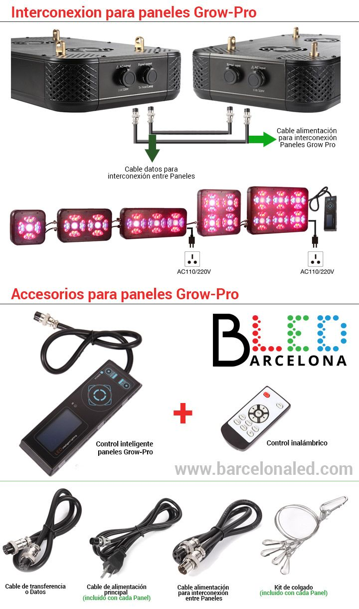 Accesorios para panel cultivo led inteligente