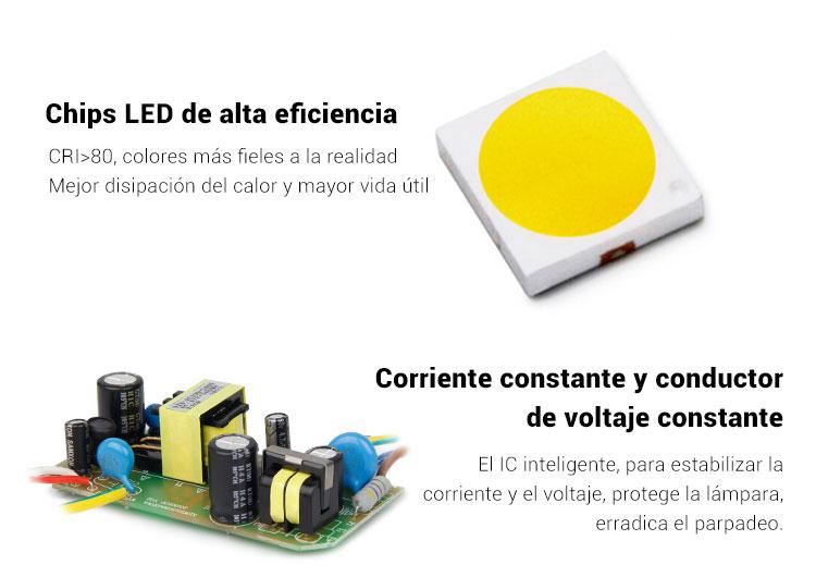 características proyector LED