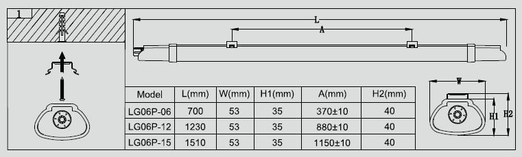 pantalla estanca LED