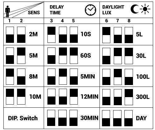 dip Switch sensor